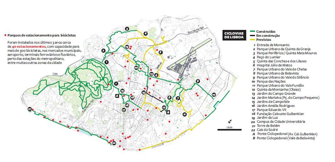 ciclovias lisboa mapa Passeios de Bicicleta em Lisboa ciclovias lisboa mapa